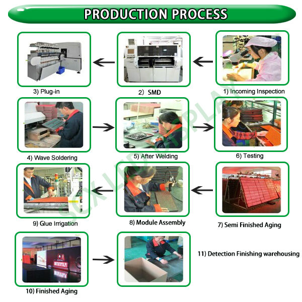 productie process.jpg
